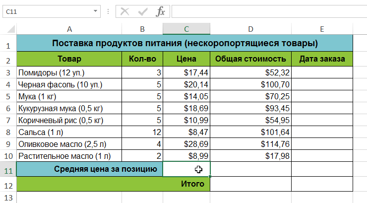 Функции в Excel.