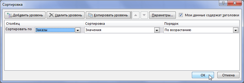 Сортировка данных в Excel.