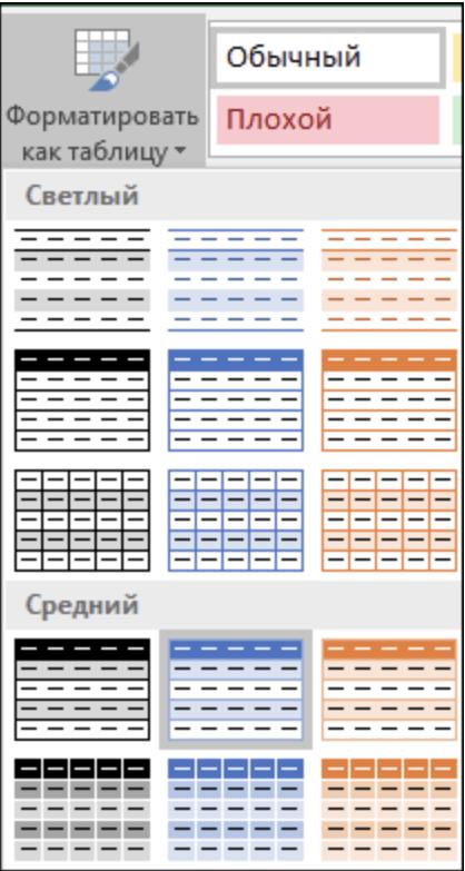Таблицы в Excel.
