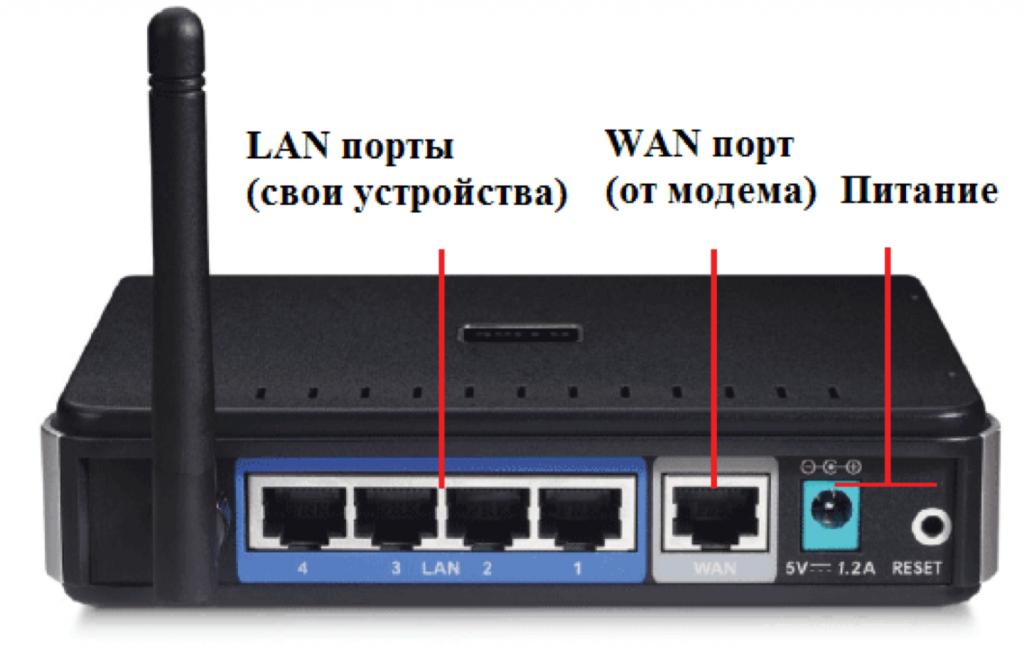Выявление и решение проблем беспроводных подключений.