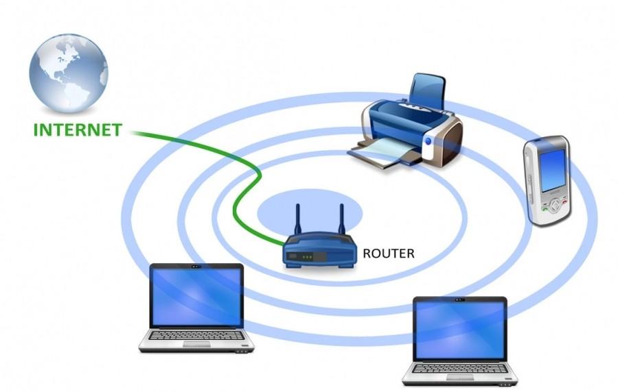 Технология Wi-Fi.