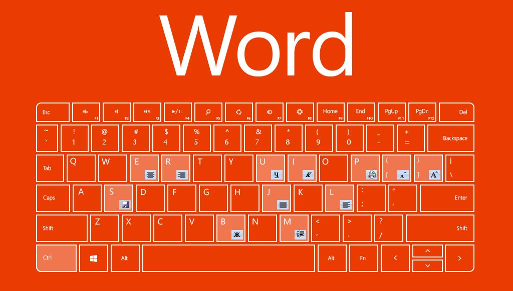 Горячие клавиши в Microsoft Word.
