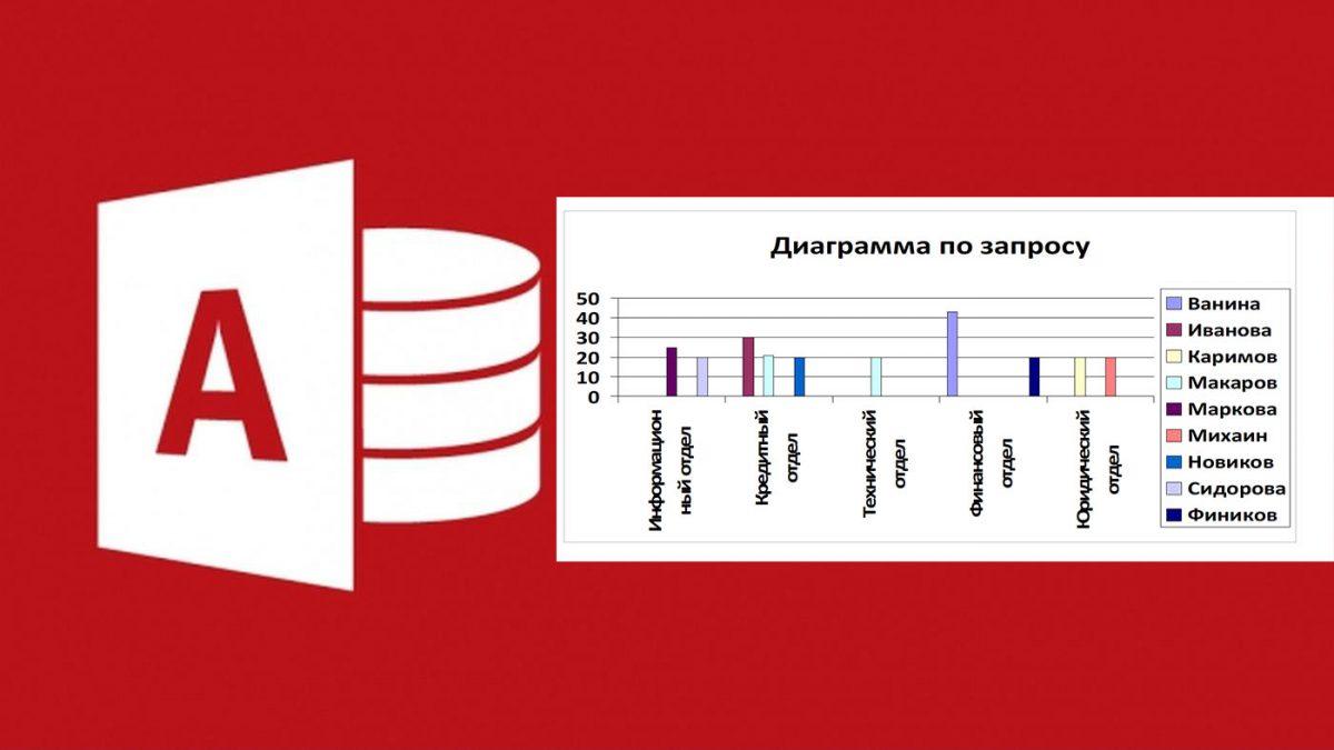 Создание диаграмм в отчетах СУБД Microsoft Access