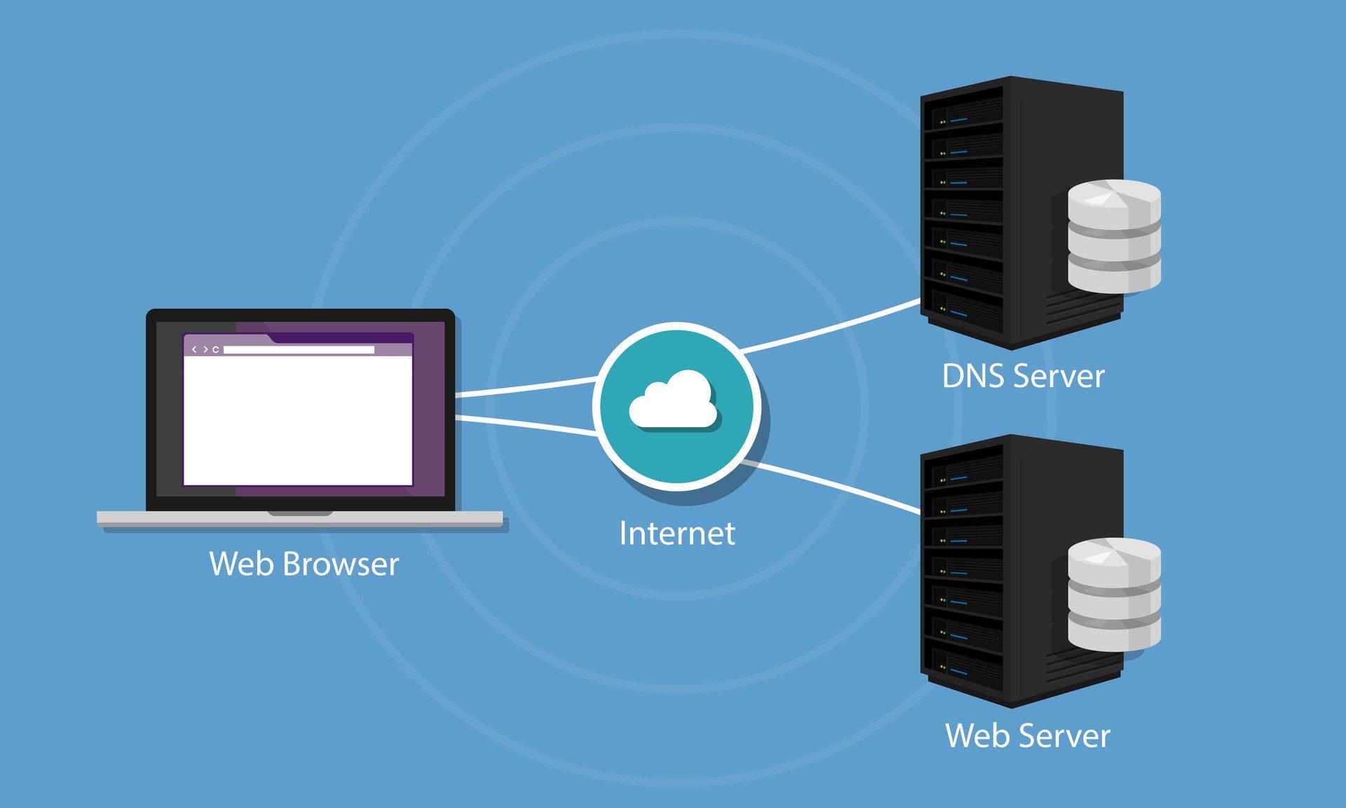 Создание DNS сервера на Windows Server 2019